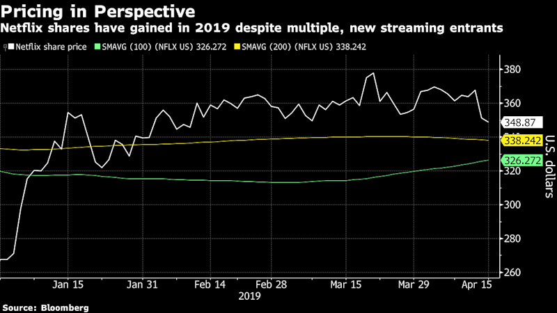 Netflix Results Face Pressures With Higher Costs, New Rivals