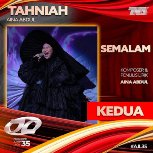 Aina Abdul is luckiest, winning all three accolades by singing her own composed and written song, 'Semalam'