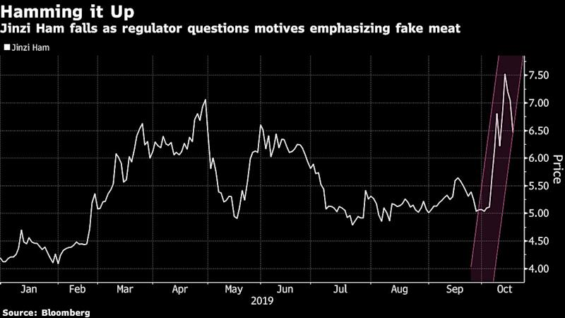 Fake Meat Hype Has China Ham Stock Surging, Regulator Concerned