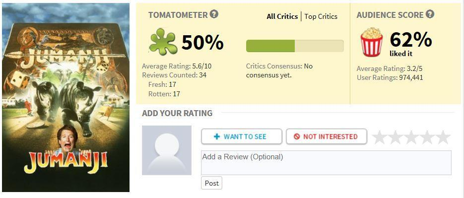Jumanji wasn't a hit with critics