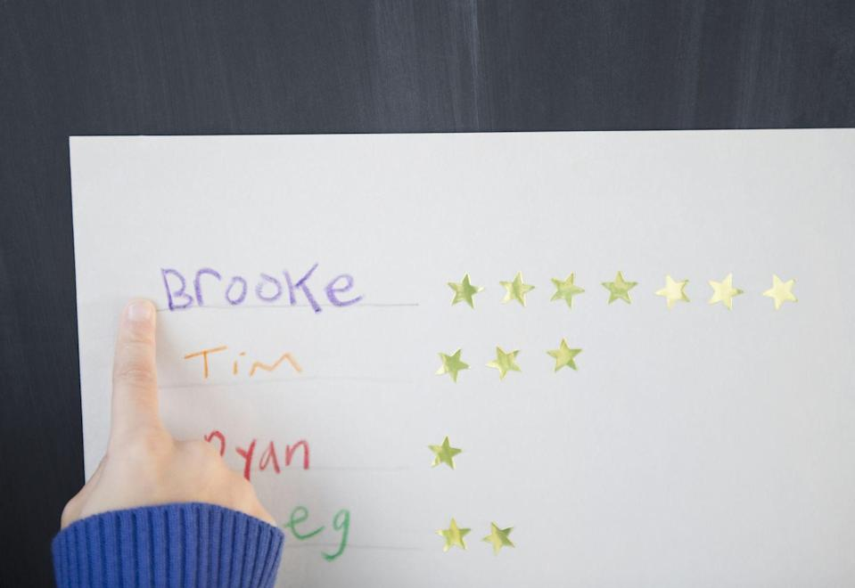 """<p>School shouldn't feel like a punishment. So use the first day to establish it as not just a time for learning but for fun and exciting payoffs, too. """"A huge homeschooling mistake is to use negative consequences for not finishing school work. This creates a stressful environment and power struggles,"""" Schmitz says. """"Instead, tell your kids that they can earn something desirable — like more screen time or a later bedtime — for completing high-quality work with a good attitude. This creates motivated kids and happy parents.""""</p><p><strong>RELATED:</strong> <a href=""""https://www.goodhousekeeping.com/life/g22550711/back-to-school-activities/"""" rel=""""nofollow noopener"""" target=""""_blank"""" data-ylk=""""slk:25 Brilliant Back-to-School Activities That Will Make Kids Excited About Learning"""" class=""""link rapid-noclick-resp"""">25 Brilliant Back-to-School Activities That Will Make Kids Excited About Learning</a></p>"""