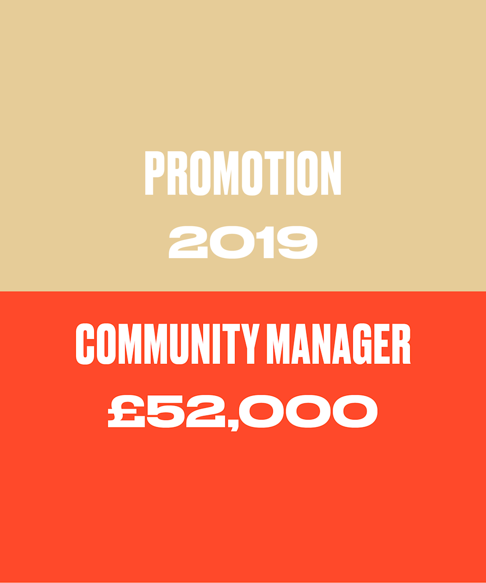 In 2019, I made it onto my company's community manager training programme. I had thought long and hard about doing this because the job was still relatively unfulfilling in a lot of ways. However the salary was exceptional and I knew if I could stick it out for a bit longer, I could get a mortgage and buy a flat with my partner. <br><br>Unfortunately, COVID-19 hit at the end of 2019 and something like 55% of managers lost their jobs, myself included.