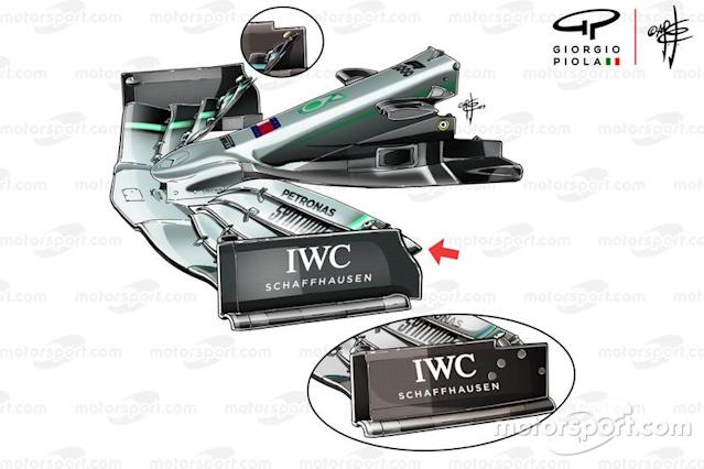 "Mercedes W10 front wing endplate comparison <span class=""copyright"">Giorgio Piola</span>"