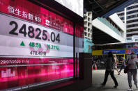 People wearing face masks walk past a bank's electronic board showing the Hong Kong share index in Hong Kong Wednesday, July 29, 2020. Asian shares were mixed Wednesday as reports of dismal company earnings add to pessimism over the widespread economic fallout from the coronavirus pandemic.(AP Photo/Vincent Yu)