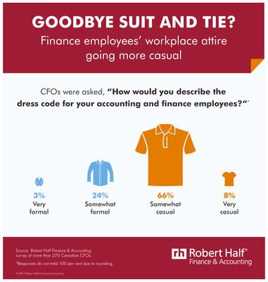 Say no to suits (CNW Group/Robert Half Finance & Accounting)