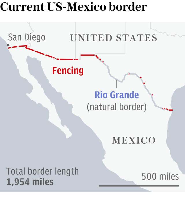 Current US-Mexico border