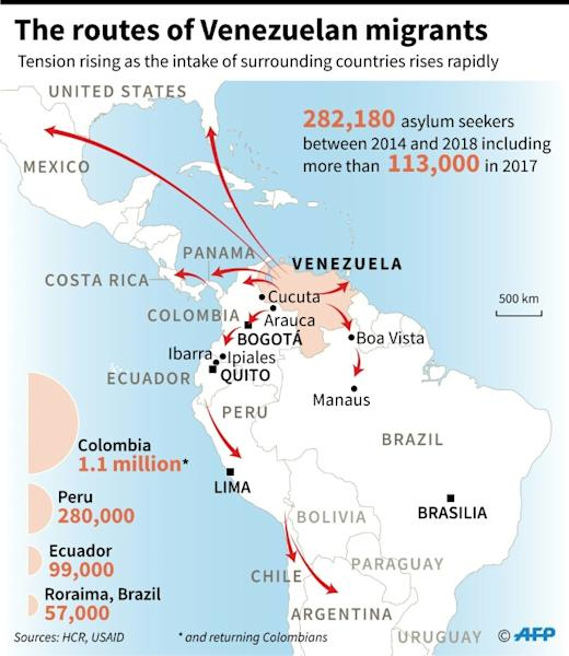 Map showing the main routes and receiving countries for Venezuelan migrants
