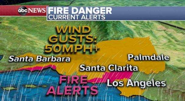 PHOTO: Strong winds locally over 50 mph will be possible in the Los Angeles metro area today. (ABC News)