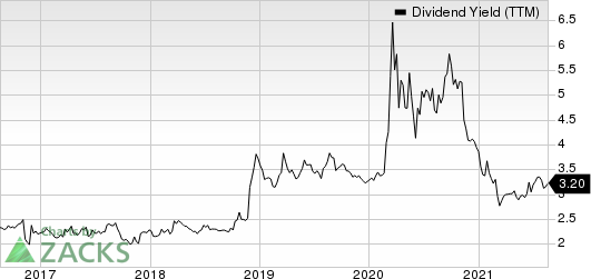 Cathay General Bancorp Dividend Yield (TTM)