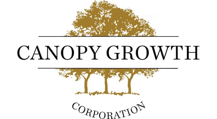 Canopy Growth (CGC)