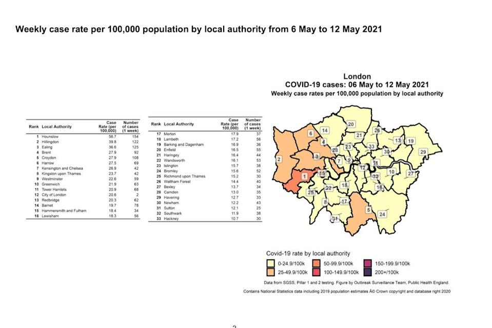 PHE weekly watchlist map of covid cases in LondonPHE