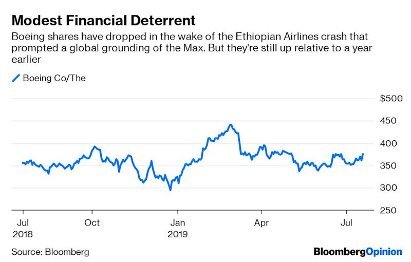 "(Bloomberg Opinion) -- Boeing Co.'s willingness to put a price tag on its 737 Max crisis and set a firmer timeline for the plane's return is a sign it sees those troubles as closer to being resolved. The risk is that the company is still the most optimistic one in the room.Boeing late Thursday announced it would take a $4.9 billion after-tax charge in the second quarter to reflect its estimate of compensation owed to airlines that have had to scramble to adjust schedules as the Max's grounding enters its fifth month. That estimate is based on an assumption that regulators will begin approving the Max's return to service in the fourth quarter and that Boeing doesn't have to make additional cuts to its production rate. This is a contrast to Boeing's April earnings update, when it suspended full-year guidance and declined to provide a timeline for the Max's return. It could have just reiterated that sense of uncertainty this go-around. The fact that it didn't is likely a big reason why the stock is up in early trading.Relative to the $36 billion in market value Boeing has lost since the second fatal crash of its best-selling airplane, the charge and the $5.6 billion it will shave off of revenue and pre-tax earnings in the quarter don't seem all that steep. Boeing separately said the slowdown in production would result in $1.7 billion of additional costs in the second quarter. That's on top of a $1 billion hit to margins in the first quarter. These numbers don't include the cost of legal settlements with the victims' families, nor the $100 million Boeing has pledged for the ""education, hardship and living expenses"" of impacted families and economic development of affected communities.(1) But all in all, it feels financially manageable for Boeing. The big swing factor is whether Boeing is right that the planes will be able to fly again before the end of 2019.Time and time again during the Max crisis, Boeing has been on the wrong side of conservatism. The two fatal crashes were linked to flight software that was added to help adapt the 737 design to accommodate new, more fuel-efficient engines, raising prickly questions about whether Boeing rushed development of the plane to better compete with the success of Airbus SE's A320neo family. Boeing and the Federal Aviation Administration were among the last to support a grounding of the plane, playing catch-up to regulators from China, Europe and elsewhere. Boeing initially said it would have the final paperwork for a Max fix to the FAA by the end of March. Since then, Boeing has been tripped up by a string of negative headlines, including reports that warning alerts tied to the flight software system in question weren't operational on all planes as promised. The FAA has since ordered a separate fix to a microprocessor that can get overwhelmed by data in certain situations.Some Federal Aviation Administration officials and pilot-union leaders believe the Max is unlikely to fly again until 2020, given the time needed to make all the fixes and coordinate with international regulators, according to the Wall Street Journal. Transportation Secretary Elaine Chao reiterated on Thursday that the regulator has no timeline for returning the Max to the skies and won't act until it's sure the plane is safe. Ryanair Holdings Plc CEO Michael O'Leary this week said he thought it would be prudent to plan for as late as a December return of the Max. The airline is planning to take delivery of only 30 additional Max jets in time for 2020's peak summer travel season, down from an original target of 58, forcing it to pare growth plans.Part of the problem is that Ryanair can only take six or eight new jets per month. It's a microcosm of the inherent difficulties in clearing out the Max inventory that's piled up at Boeing's factories, so much so that jets are now being stored in employee parking lots. Even with a fourth-quarter return of the Max, that makes me highly skeptical of the company's assumption that it can not only get back to its pre-crisis production pace of 52 planes per month in 2020, but accelerate that further to 57 jets.The odds of Boeing's second-quarter charges being merely a starting point for the financial toll of the Max crisis are high.(1) I have to agree with the father of the Ethiopian Airline crash victim who called this $100 million cash pile ""a PR stunt."" However well-intentioned as Boeing may be, it feels unseemly.To contact the author of this story: Brooke Sutherland at bsutherland7@bloomberg.netTo contact the editor responsible for this story: Beth Williams at bewilliams@bloomberg.netThis column does not necessarily reflect the opinion of the editorial board or Bloomberg LP and its owners.Brooke Sutherland is a Bloomberg Opinion columnist covering deals and industrial companies. She previously wrote an M&A column for Bloomberg News.For more articles like this, please visit us at bloomberg.com/opinion©2019 Bloomberg L.P."