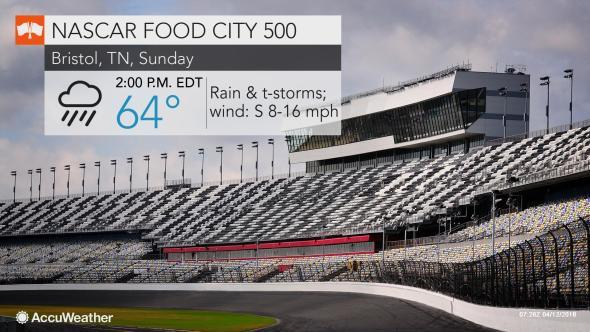 Conclusion of Food City 500 Moved to 1 PM Monday, April 16th