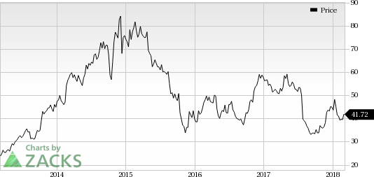 Spirit Airlines (SAVE) increases guidance for first-quarter and 2018 costs on higher expenses associated with the recently ratified five-year pilot contract.