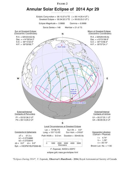 """This NASA chart shows the shadow path of the """"ring of fire"""" annular solar eclipse of April 28-29, 2014. The chart, prepared by NASA eclipse expert Fred Espenak, also lists times for the maximum eclipse, as well as start and stop times."""