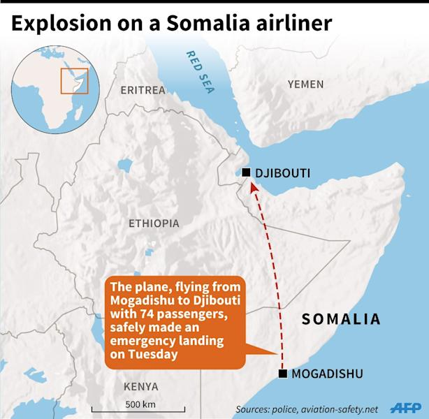 Graphic showing the flight of commerical airliner that landed safely back at the Somali capital Mogadishu after an explosion on board (AFP Photo/Alain Bommenel, Jonathan Storey, Philippe Mouche)