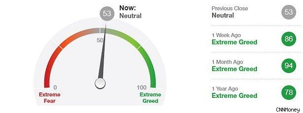 Feed and Greed Chart