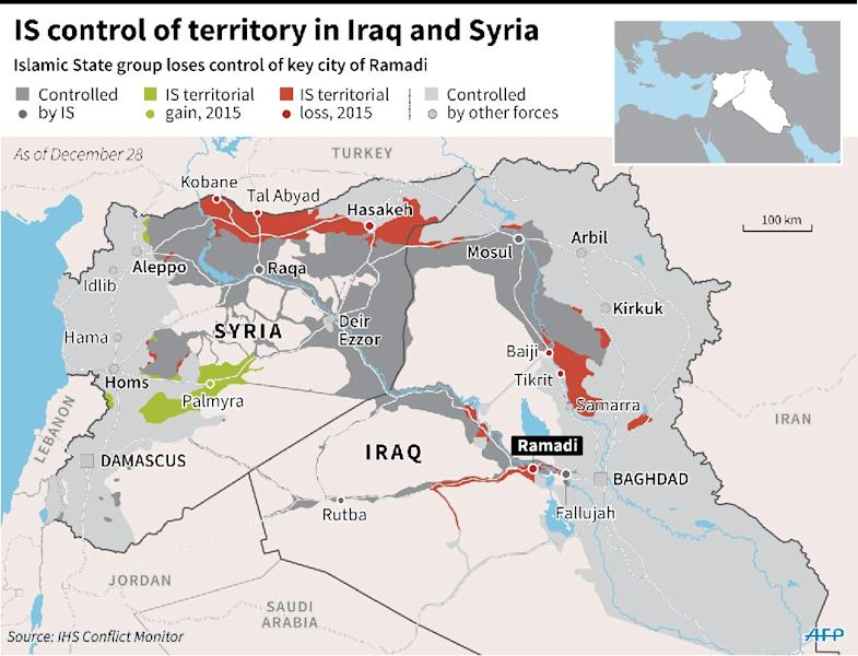 Map of Iraq and Syria showing areas controlled by the Islamic State group, with territorial gains and losses made in 2015. 135 x 103 mm (AFP Photo/Jean Michel CORNU)