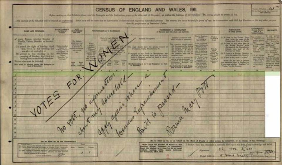 Suffragette Rosina Mary Pott used her census form to demand votes for women. Photo: supplied.