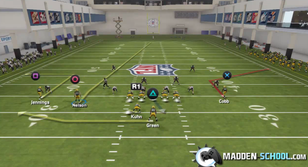 Madden Cheats Tips