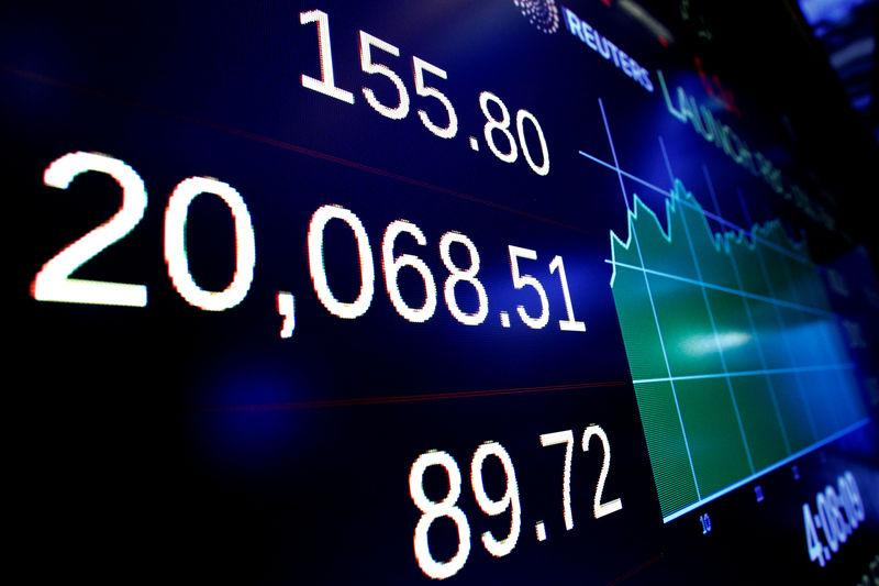 A screen shows the Dow Jones Industrial Average over the 20,000 mark following the closing bell on the floor of the NYSE