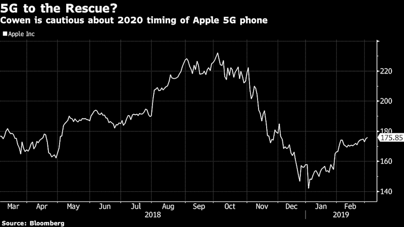 Apple Is a Year Away From a 5G iPhone and Could Struggle to Find Parts For It