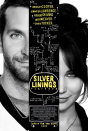 "<p>This film won Jennifer Lawrence an Oscar for Best Actress. She stars alongside Bradley Cooper as two dysfunctional adults grow closer when they enter a dance competition together. </p><p><a class=""link rapid-noclick-resp"" href=""https://www.netflix.com/search?q=Silver+Linings+Playbook&jbv=70244164"" rel=""nofollow noopener"" target=""_blank"" data-ylk=""slk:STREAM NOW"">STREAM NOW</a></p>"