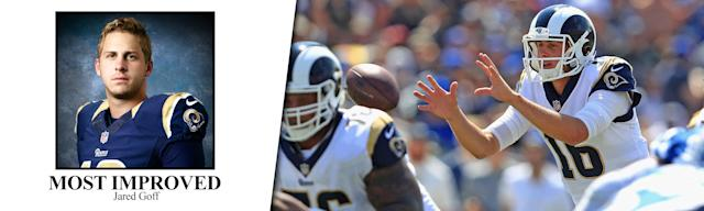 <strong>Most improved: Jared Goff</strong>