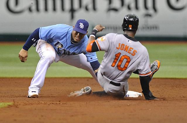 Tampa Bay Rays shortstop Yunel Escobar, left, catches Baltimore Orioles' Adam Jones attempting to steal second base to end the top of the third inning of an MLB American League baseball game Sunday, Sept. 22, 2013, in St. Petersburg, Fla. (AP Photo/Brian Blanco)