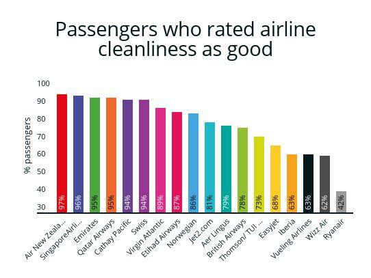 Clear airlines