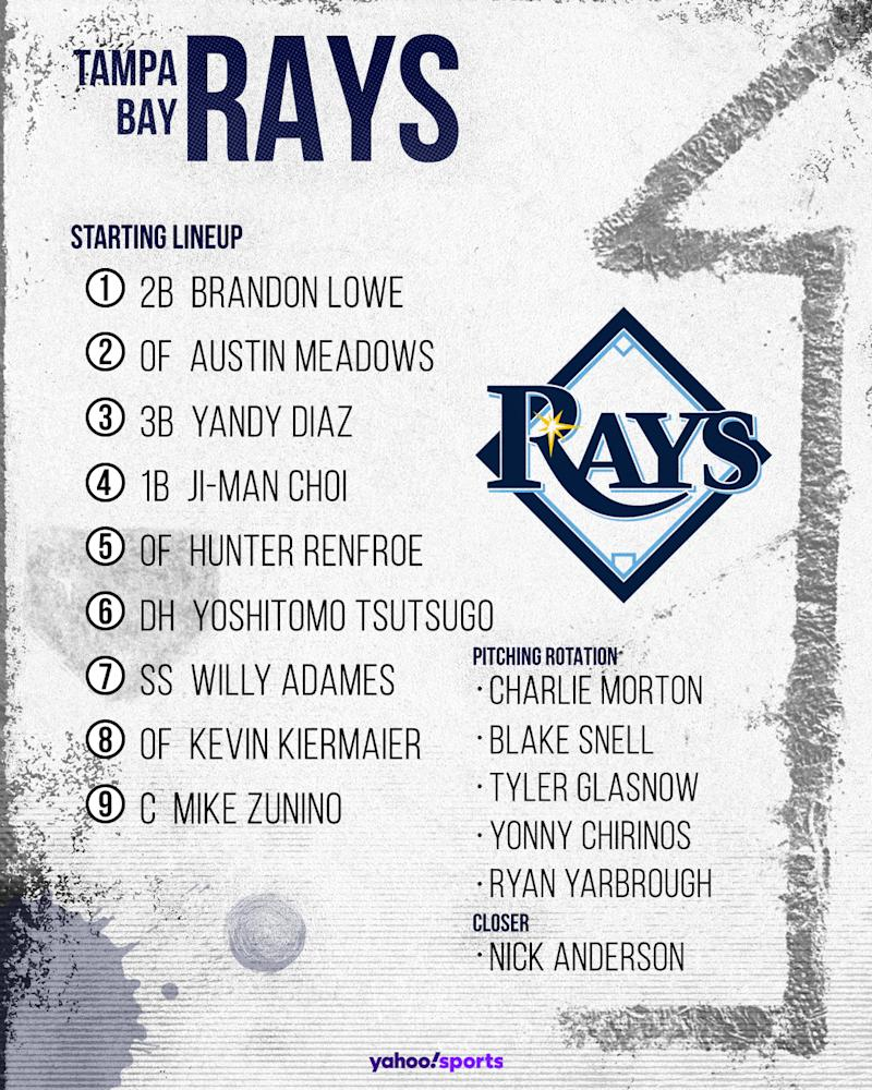 Tampa Bay Rays projected lineup