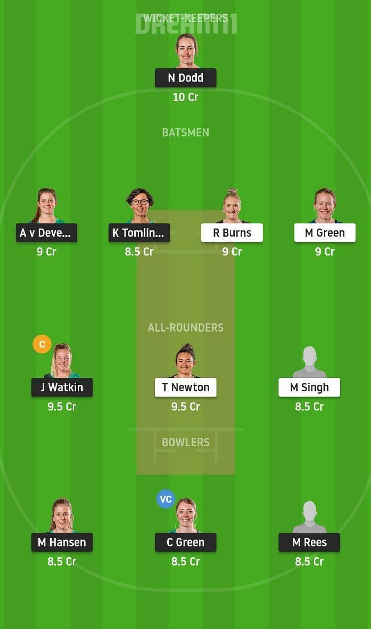 CH-W vs WB-W Dream11 Tips