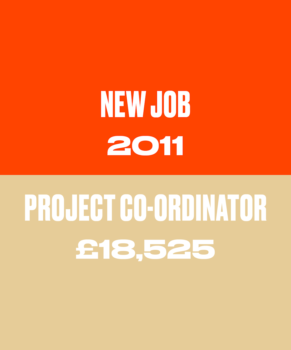 In 2011 I started my first job as a project co-ordinator on £9.50/hour (£18,525 equivalent). This was a fixed term contract with an enormous UK business, running a seasonal project, hence the hourly rate rather than annual salary. I'd done temp contracts in various departments at this company in university summer holidays and had a good reputation for being a good worker. This helped me secure a better hourly rate than if I was new and unknown.<br>
