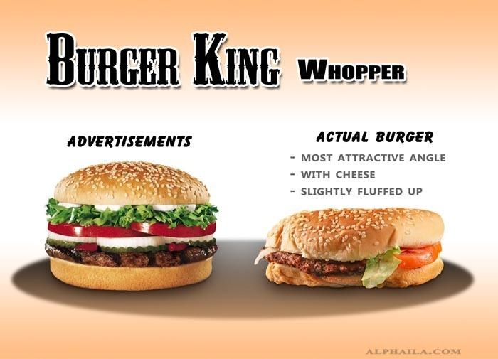 """<b>Burger King Whopper</b><br>  <br>  The advertised burger vs. an actual Burger King Whopper. <br>  <br>  (Image via <a target=""""_blank"""" href=""""http://www.alphaila.com/articles/failure/fast-food-false-advertising-vs-reality/"""">Dario D</a>.)"""