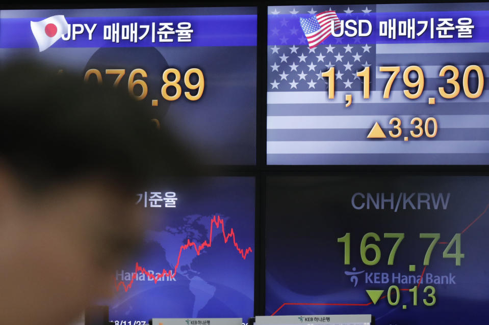 A currency trader talks on the phone near the screens showing the foreign exchange rates at the foreign exchange dealing room in Seoul, South Korea, Friday, Nov. 29, 2019. Shares extended losses in Asia on Friday after Japan and South Korea reported weak manufacturing data that suggest a worsening toll from trade tensions. (AP Photo/Lee Jin-man)