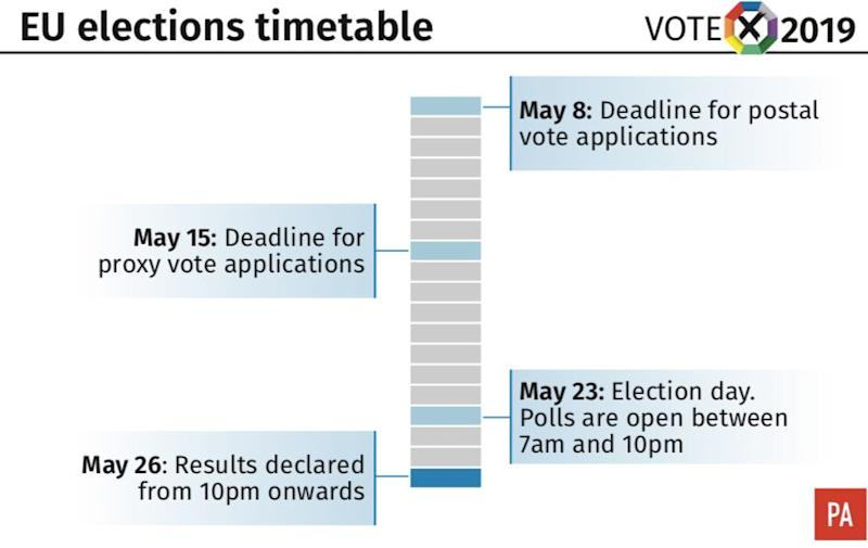 The timetable for the upcoming Euro elections (PA)