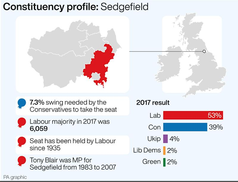 Constituency profile: Sedgefield. See story POLITICS Election Sedgefield. Infographic by PA Graphics