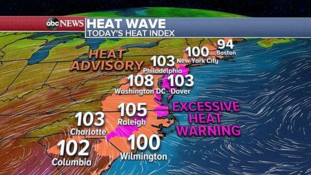 PHOTO: So today will feel like its 100 to 110 degrees from New York City to Washington, D.C. and all the way down to the Carolinas. (ABC News)