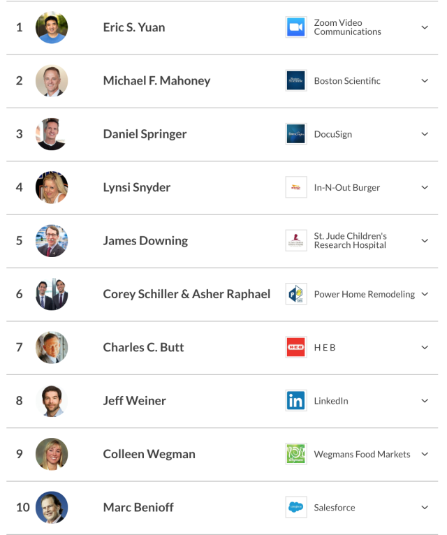 Glassdoor's top 100 CEOs