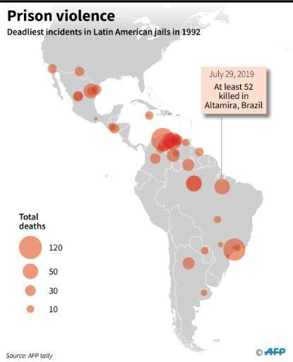 Deadliest incidents in Latin American jails since 1992