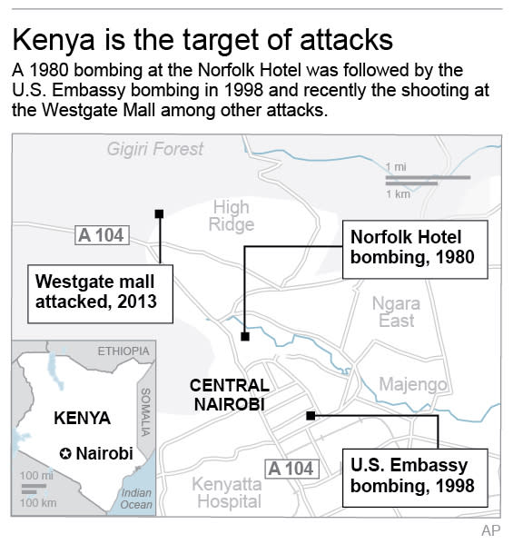 Map shows 1980 hotel attack in Nairobi, Kenya; 2c x 4 inches; 96.3 mm x 101 mm;