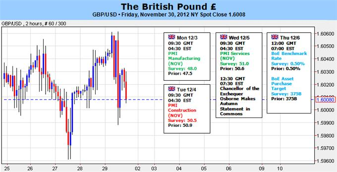 British_Pound_Outlook_Propped_Up_By_BoE_Policy_16200_Ahead_body_Picture_1.png, Forex Analysis: British Pound Outlook Propped Up By BoE Policy- 1.6200 Ahead