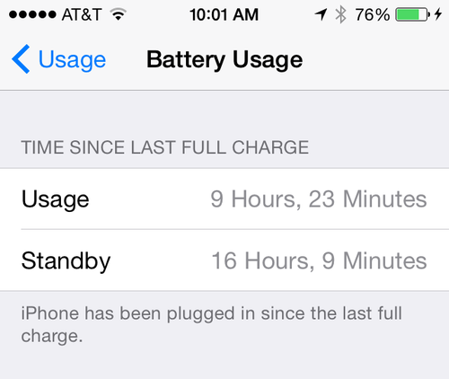 iPhone iOS 8 Battery Usage screen