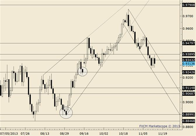eliottWaves_aud-usd_body_audusd.png, AUD/USD Outside Day; May Threaten September High