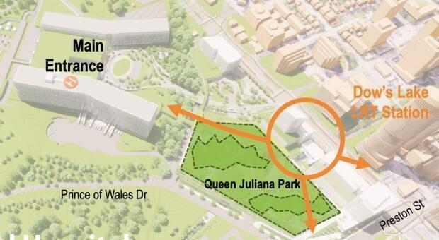 Queen Juliana Park could be relocated onto the roof of the parking garage, and the O-Train's Trillium Line would run nearby.