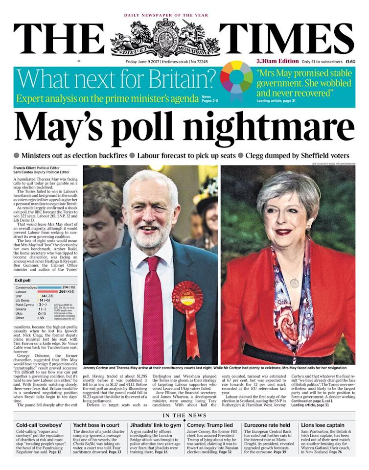 <p>Today's front page from The Times gives May and Corbyn equal picture space and calls the result 'May's Poll nightmare' </p>