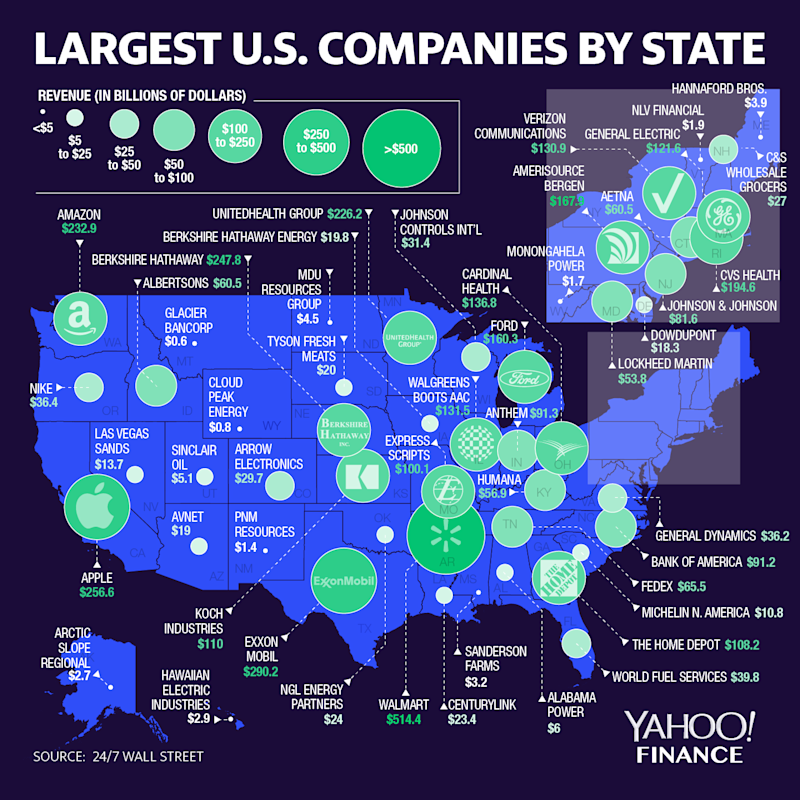 Two of the FAANG names are the biggest companies in their respective states. (Graphic: David Foster/Yahoo Finance)