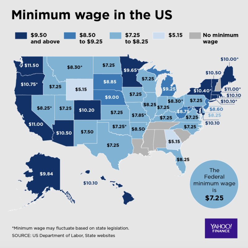 Minimum wage across the U.S. (Source: David Foster/Yahoo Finance)
