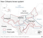 This map highlights the system of levees and flood walls that protect the New Orleans area.