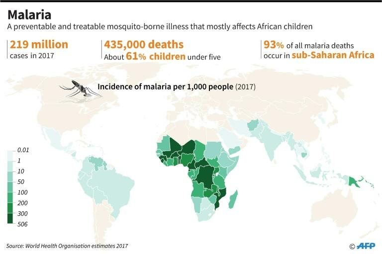 World map showing the incidence of malaria